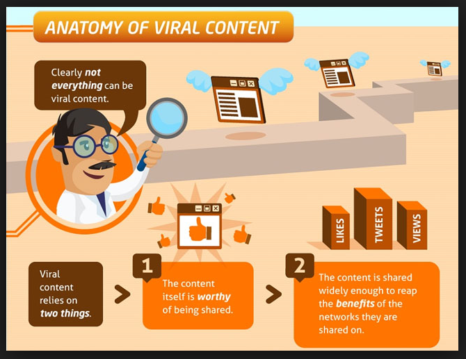 where-to-get-viral-content